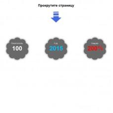 Анимация чисел